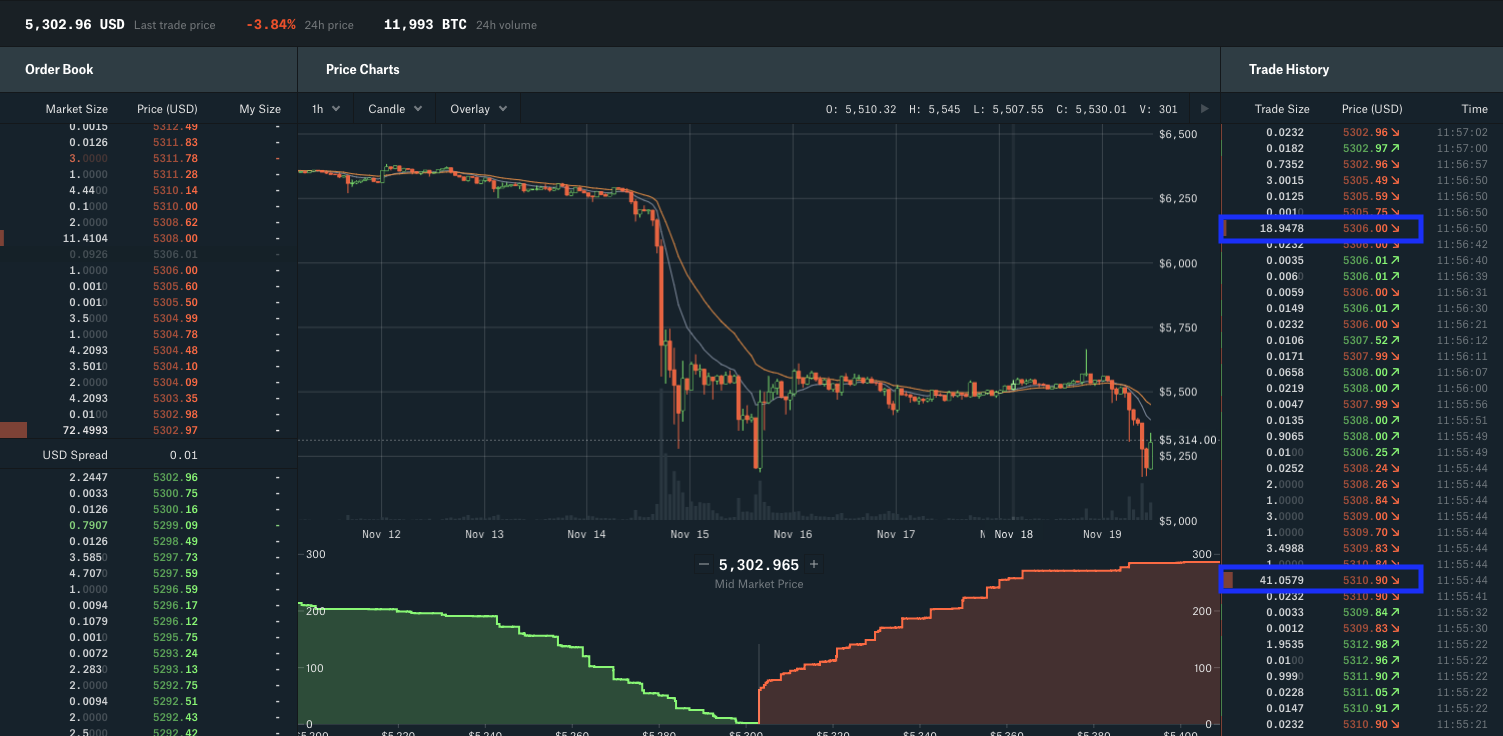 Gdax sell filled before second crash